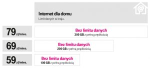Internet domowy T-Mobile